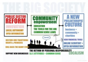 big-society-diagram